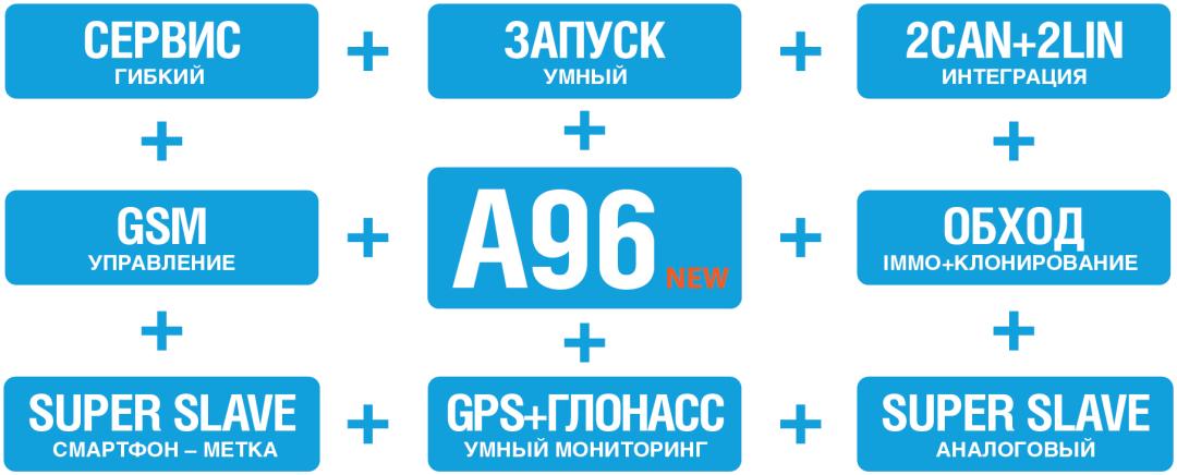 AS96_2